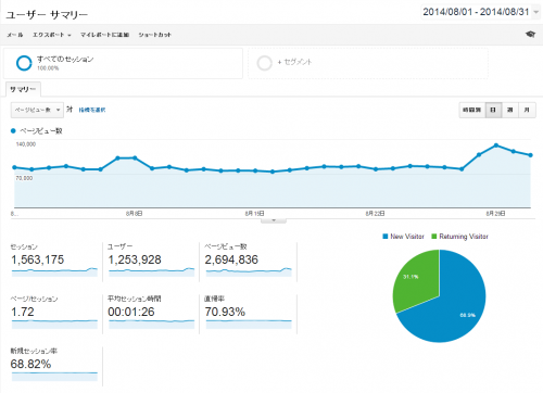 google-analytics-2014-08