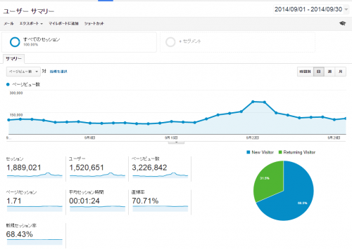 google-analytics-2014-09