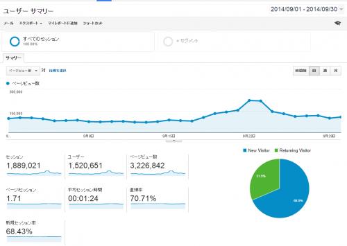 google-analytics-2014-09