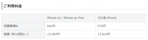 apple-care-plus-iphone-6s-getsugaku-softbank