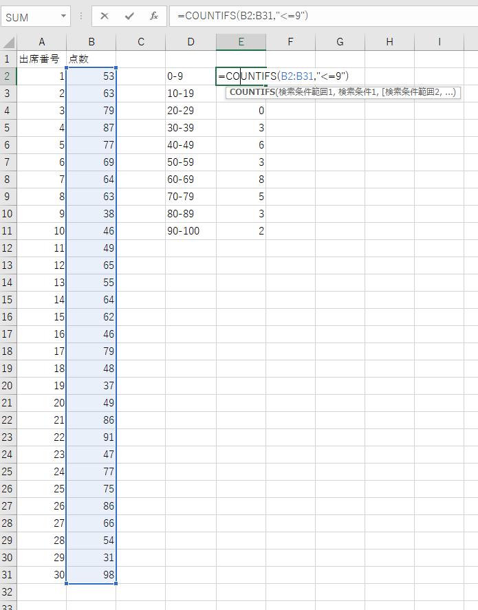 excel-easy-histogram-naive-countif-0-9