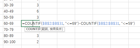 excel-easy-histogram-naive-countif-60-69