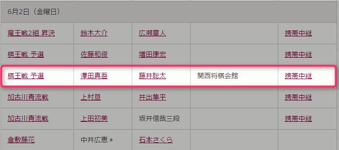 連盟 対局 予定 日本 将棋