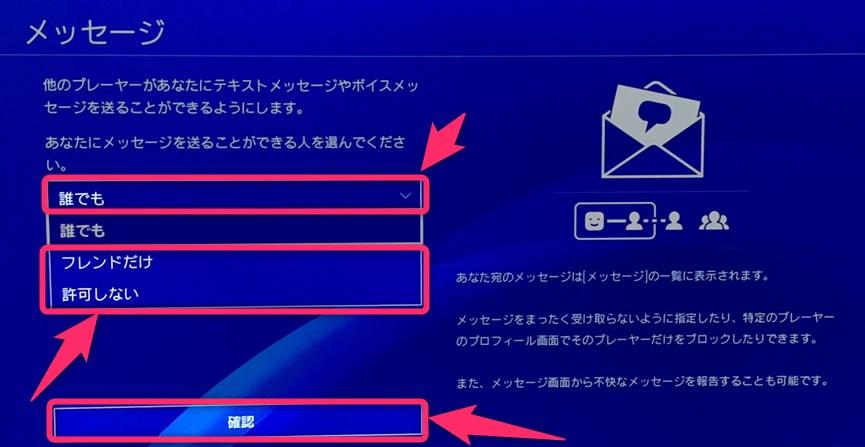 PS4】知らないユーザーからのメッセージを受信拒否する設定方法